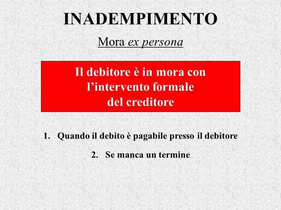 INADEMPIMENTO Mora ex persona Il debitore è in mora con lintervento formale del creditore 1.Quando il debito è pagabile presso il debitore 2.Se manca