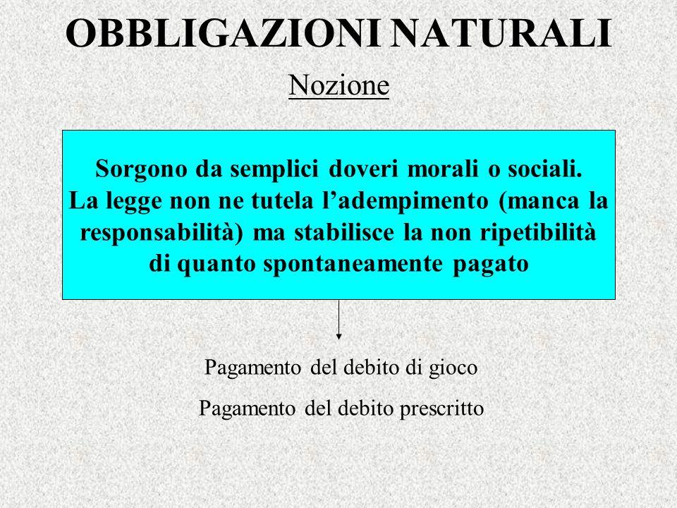 OBBLIGAZIONI NATURALI Nozione Sorgono da semplici doveri morali o sociali. La legge non ne tutela ladempimento (manca la responsabilità) ma stabilisce