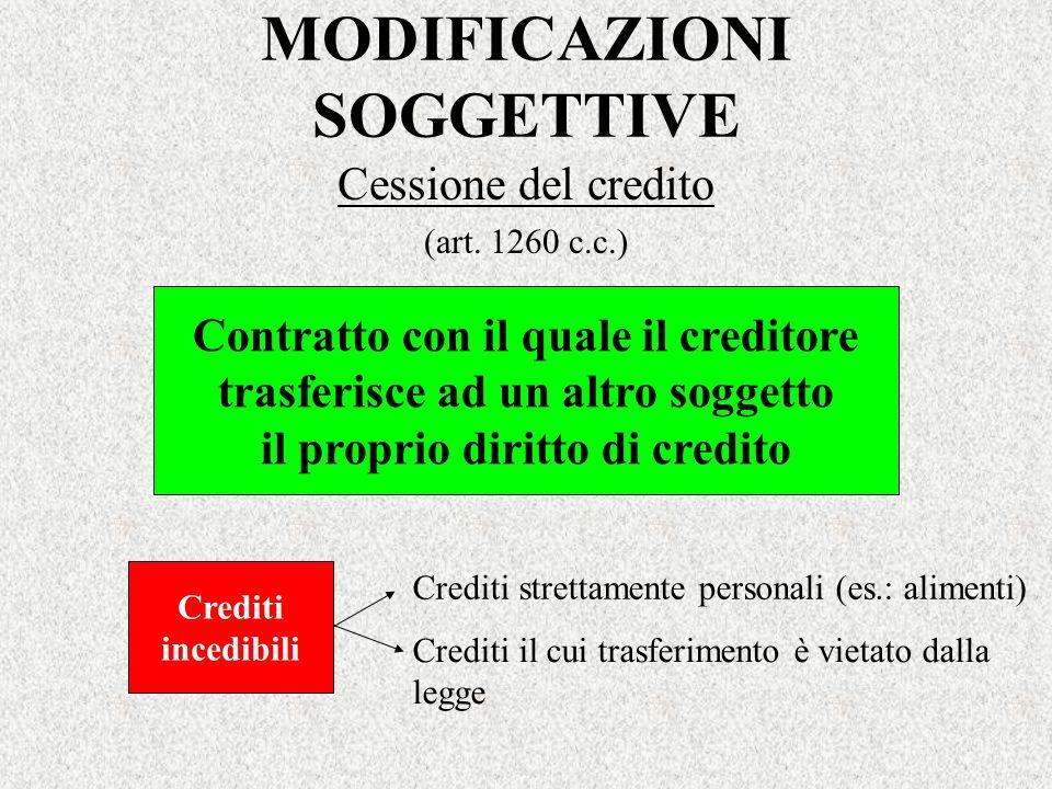 MODIFICAZIONI SOGGETTIVE Cessione del credito (art. 1260 c.c.) Contratto con il quale il creditore trasferisce ad un altro soggetto il proprio diritto