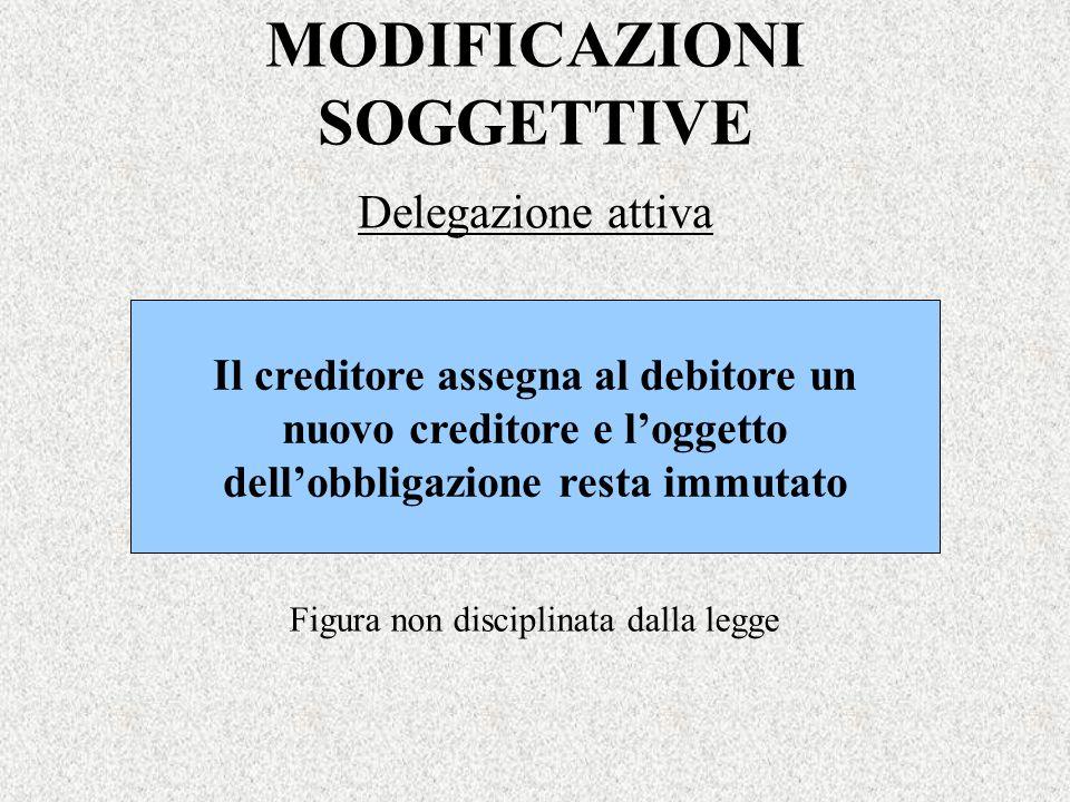 MODIFICAZIONI SOGGETTIVE Delegazione attiva Il creditore assegna al debitore un nuovo creditore e loggetto dellobbligazione resta immutato Figura non