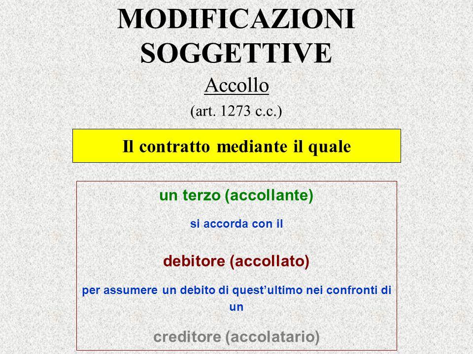 MODIFICAZIONI SOGGETTIVE Accollo (art. 1273 c.c.) un terzo (accollante) si accorda con il debitore (accollato) per assumere un debito di questultimo n