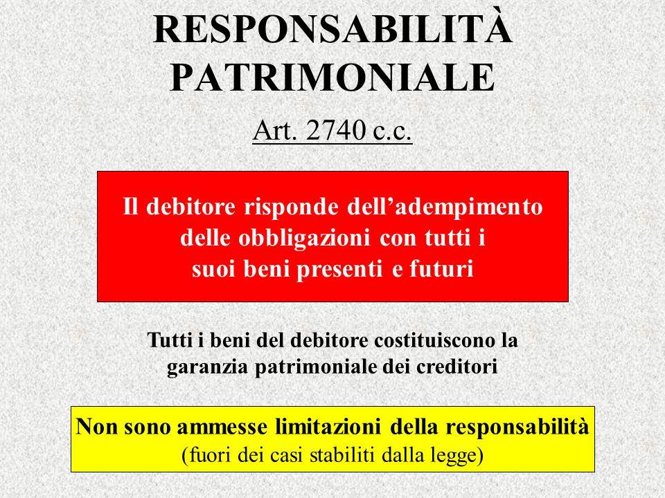 RESPONSABILITÀ PATRIMONIALE Art. 2740 c.c. Il debitore risponde delladempimento delle obbligazioni con tutti i suoi beni presenti e futuri Tutti i ben
