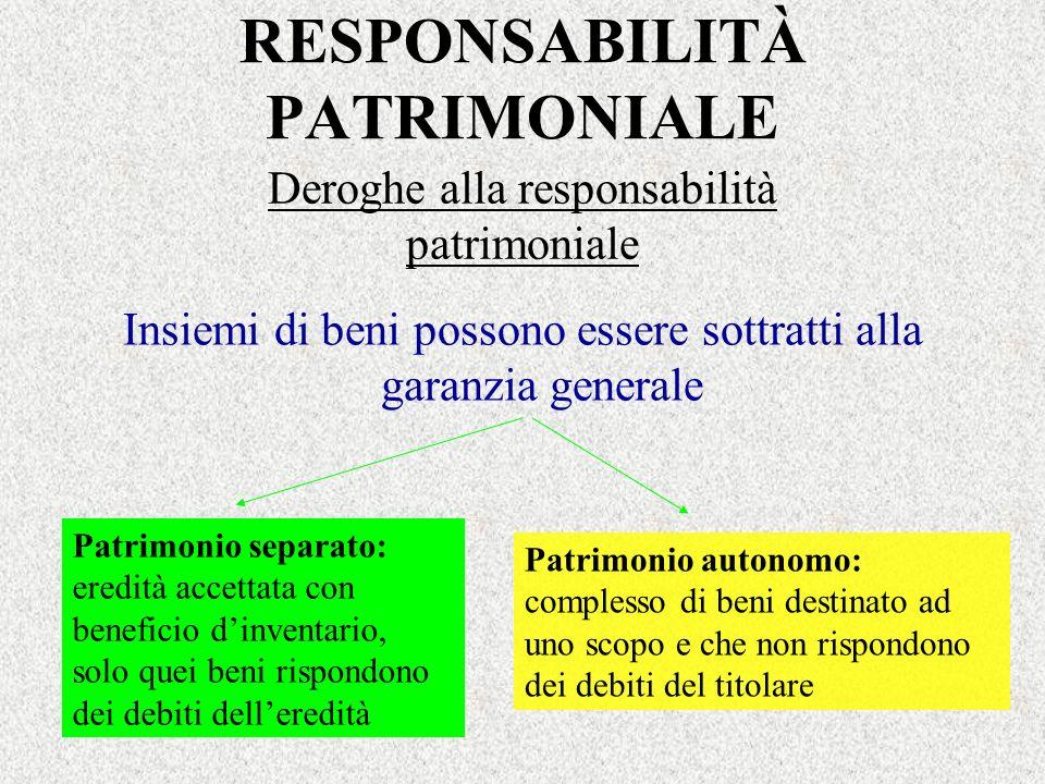 Insiemi di beni possono essere sottratti alla garanzia generale Patrimonio separato: eredità accettata con beneficio dinventario, solo quei beni rispo