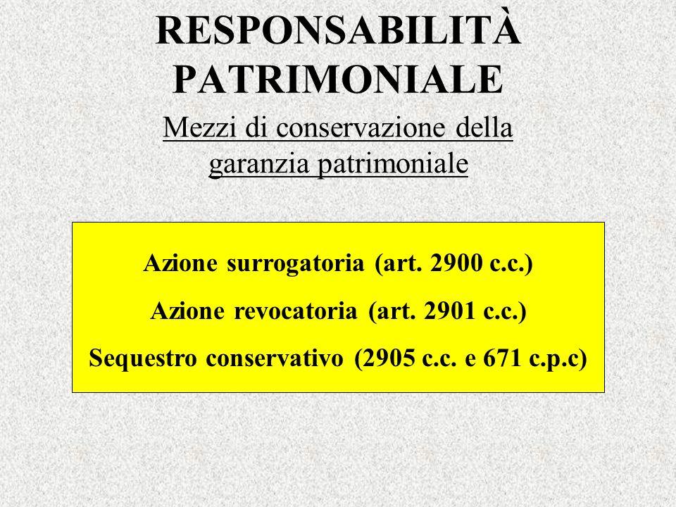 RESPONSABILITÀ PATRIMONIALE Mezzi di conservazione della garanzia patrimoniale Azione surrogatoria (art. 2900 c.c.) Azione revocatoria (art. 2901 c.c.