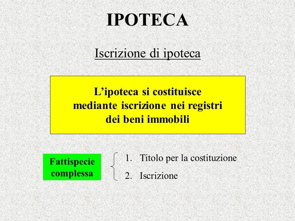 IPOTECA Iscrizione di ipoteca Fattispecie complessa Lipoteca si costituisce mediante iscrizione nei registri dei beni immobili 1.Titolo per la costitu