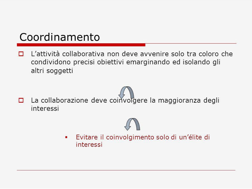 Coordinamento Lattività collaborativa non deve avvenire solo tra coloro che condividono precisi obiettivi emarginando ed isolando gli altri soggetti La collaborazione deve coinvolgere la maggioranza degli interessi Evitare il coinvolgimento solo di unélite di interessi