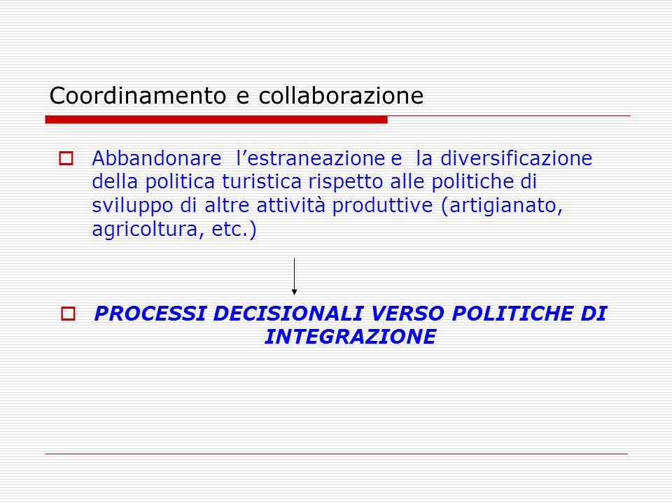 Coordinamento e collaborazione Abbandonare lestraneazione e la diversificazione della politica turistica rispetto alle politiche di sviluppo di altre attività produttive (artigianato, agricoltura, etc.) PROCESSI DECISIONALI VERSO POLITICHE DI INTEGRAZIONE