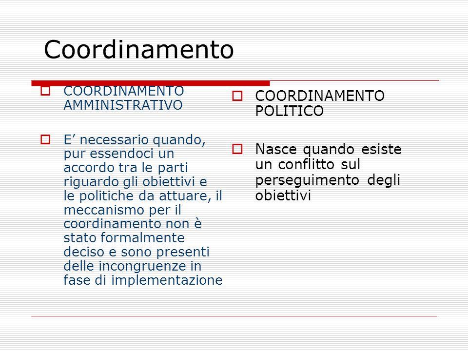 Coordinamento COORDINAMENTO AMMINISTRATIVO E necessario quando, pur essendoci un accordo tra le parti riguardo gli obiettivi e le politiche da attuare, il meccanismo per il coordinamento non è stato formalmente deciso e sono presenti delle incongruenze in fase di implementazione COORDINAMENTO POLITICO Nasce quando esiste un conflitto sul perseguimento degli obiettivi