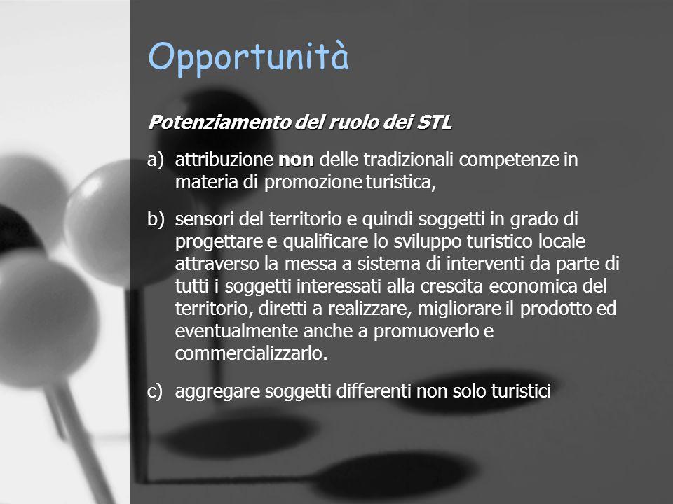 Opportunità Potenziamento del ruolo dei STL non a)attribuzione non delle tradizionali competenze in materia di promozione turistica, b)sensori del ter