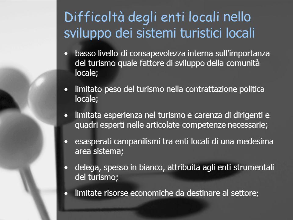 Difficoltà degli enti locali nello sviluppo dei sistemi turistici locali basso livello di consapevolezza interna sullimportanza del turismo quale fatt
