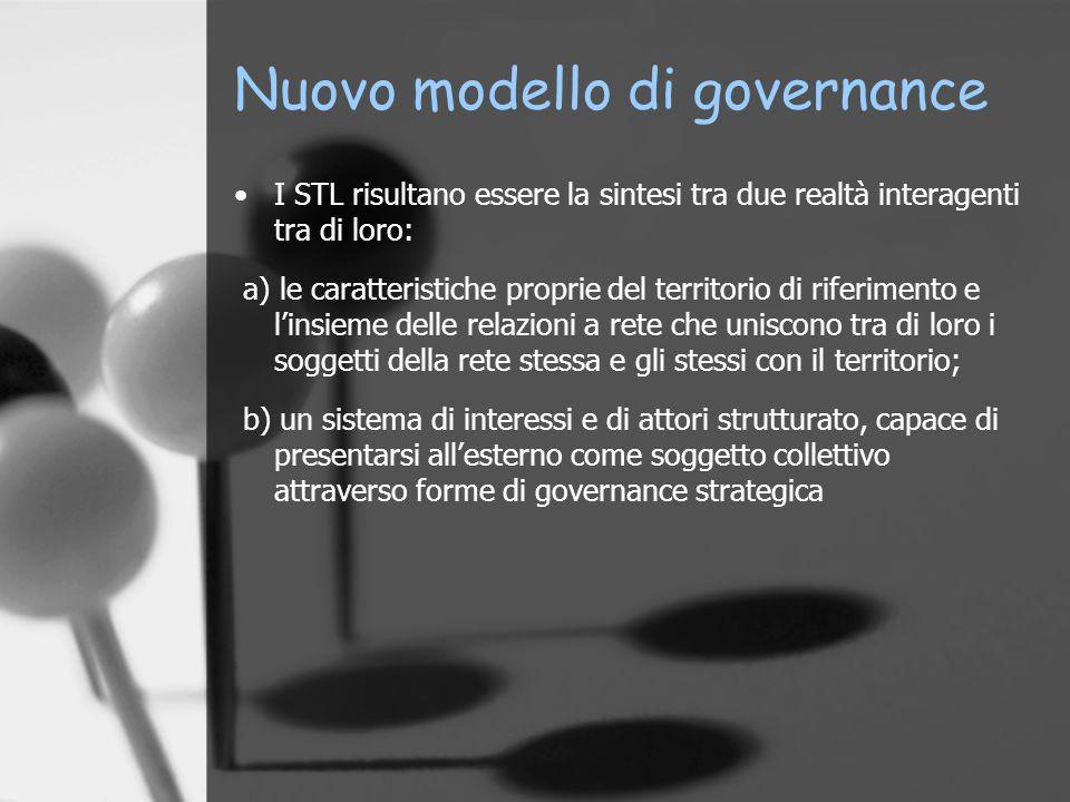 Nuovo modello di governance I STL risultano essere la sintesi tra due realtà interagenti tra di loro: a) le caratteristiche proprie del territorio di