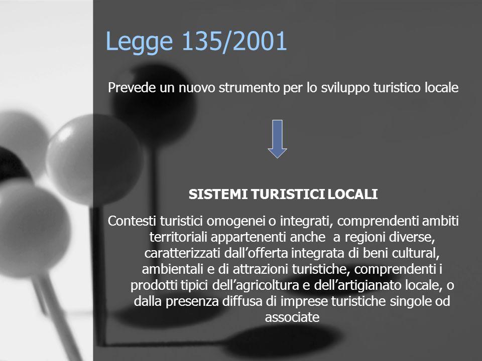 Legge 135/2001 Prevede un nuovo strumento per lo sviluppo turistico locale SISTEMI TURISTICI LOCALI Contesti turistici omogenei o integrati, comprende