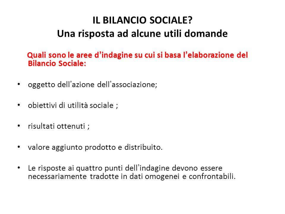 IL BILANCIO SOCIALE? Una risposta ad alcune utili domande Quali sono le aree dindagine su cui si basa lelaborazione del Bilancio Sociale: oggetto dell
