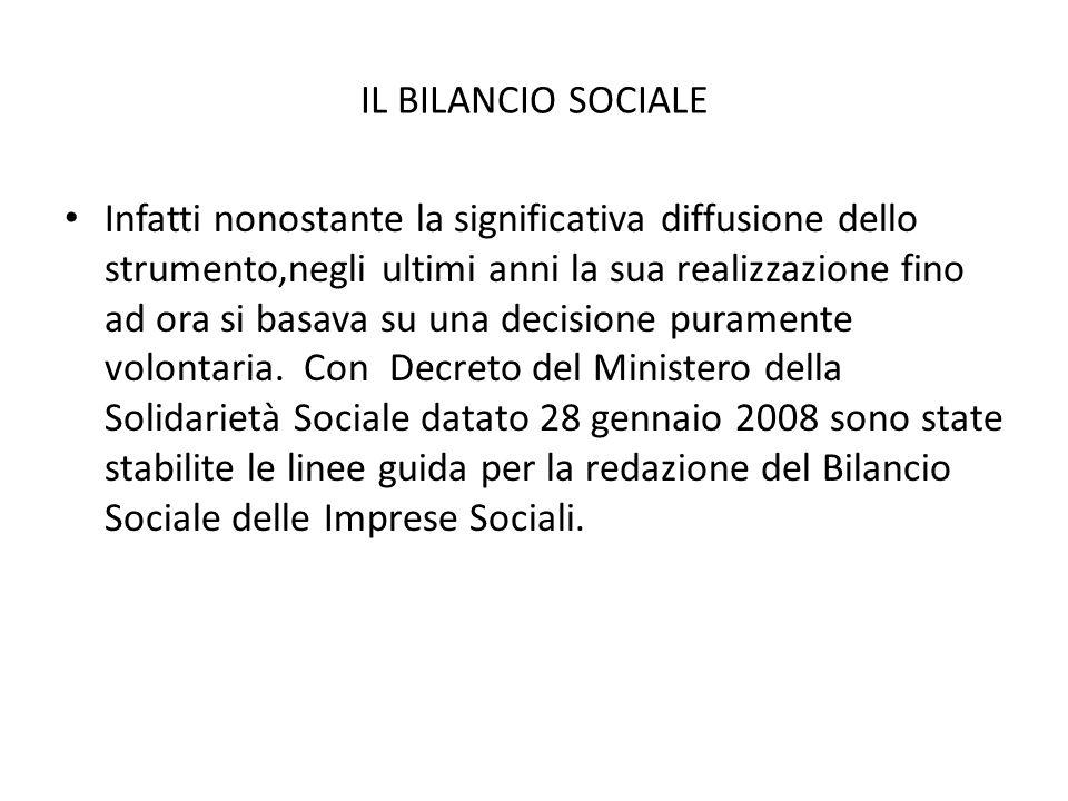 IL BILANCIO SOCIALE Quali adempimenti.