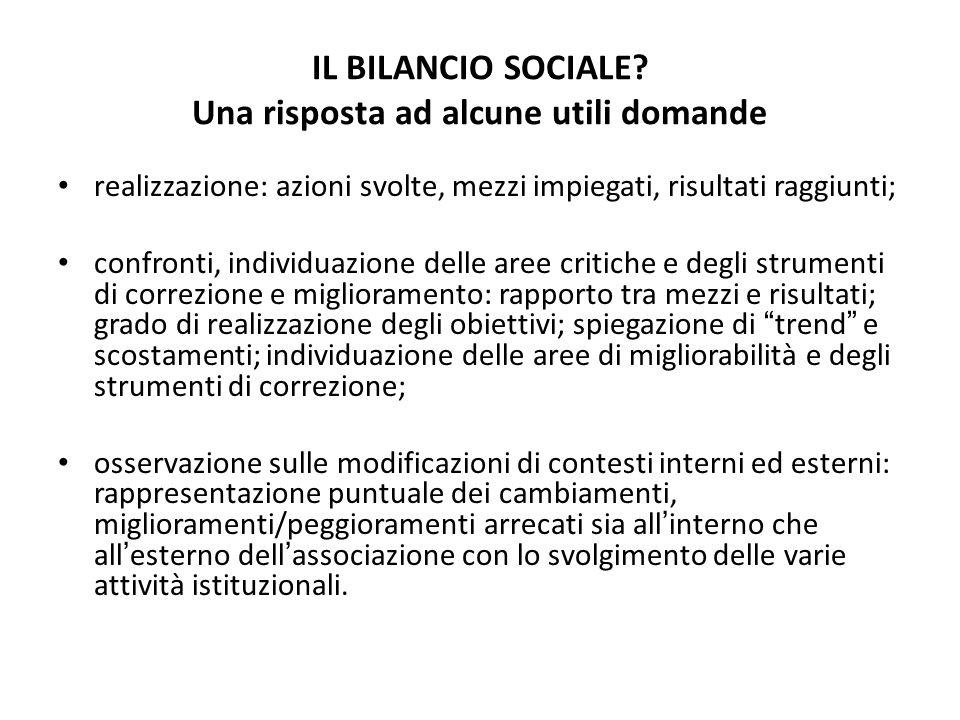 IL BILANCIO SOCIALE? Una risposta ad alcune utili domande realizzazione: azioni svolte, mezzi impiegati, risultati raggiunti; confronti, individuazion