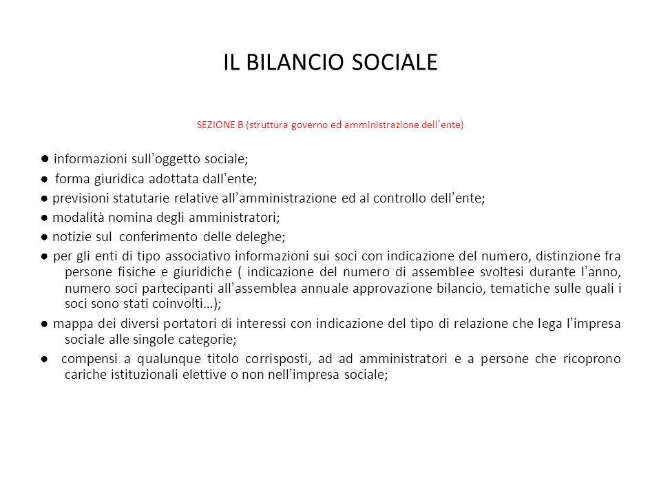 IL BILANCIO SOCIALE SEZIONE B (struttura governo ed amministrazione dellente) informazioni sulloggetto sociale; forma giuridica adottata dallente; pre
