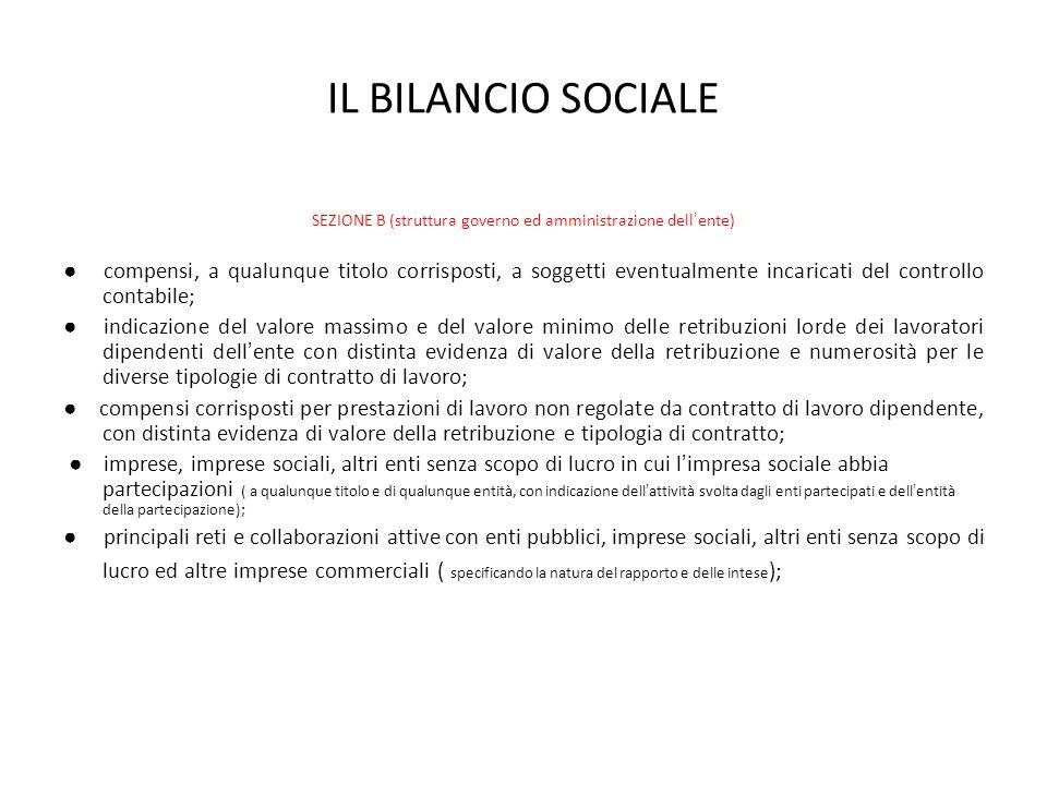 IL BILANCIO SOCIALE SEZIONE B (struttura governo ed amministrazione dellente) compensi, a qualunque titolo corrisposti, a soggetti eventualmente incar