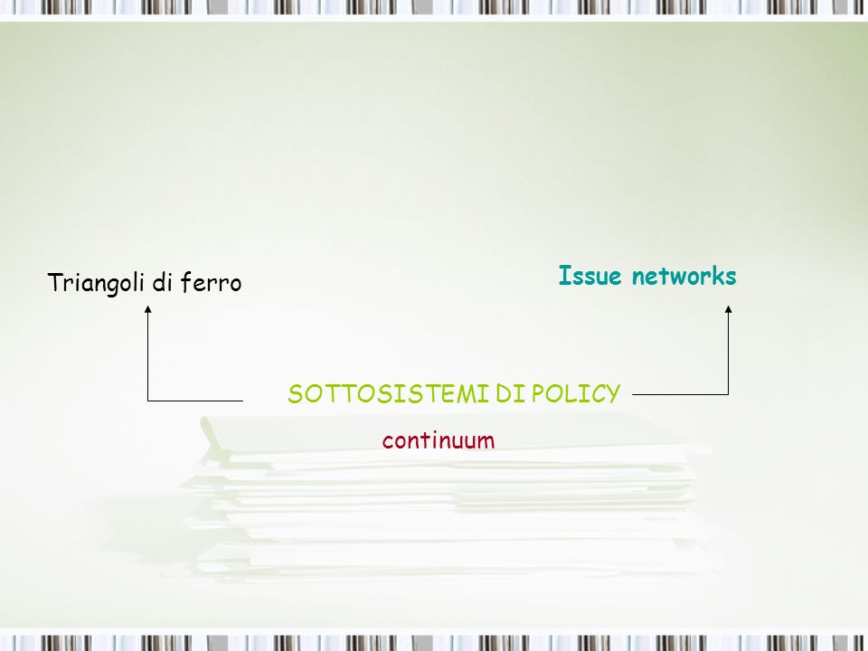 SOTTOSISTEMI DI POLICY Triangoli di ferro Issue networks continuum