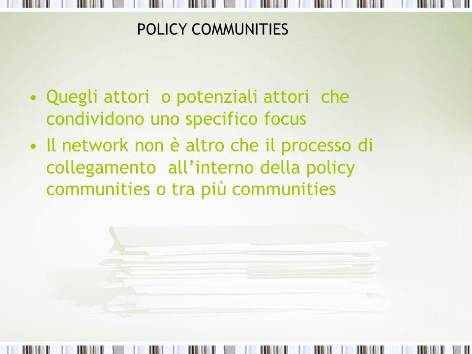 POLICY COMMUNITIES Quegli attori o potenziali attori che condividono uno specifico focus Il network non è altro che il processo di collegamento allint