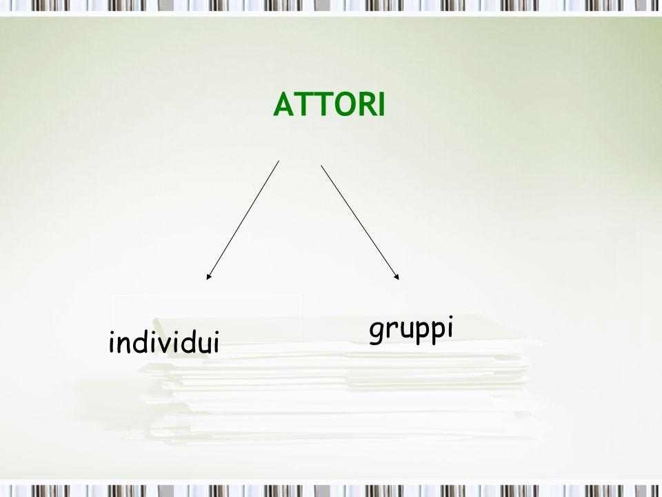 ATTORI individui gruppi