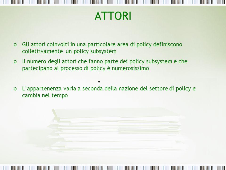 ATTORI oGli attori coinvolti in una particolare area di policy definiscono collettivamente un policy subsystem oIl numero degli attori che fanno parte