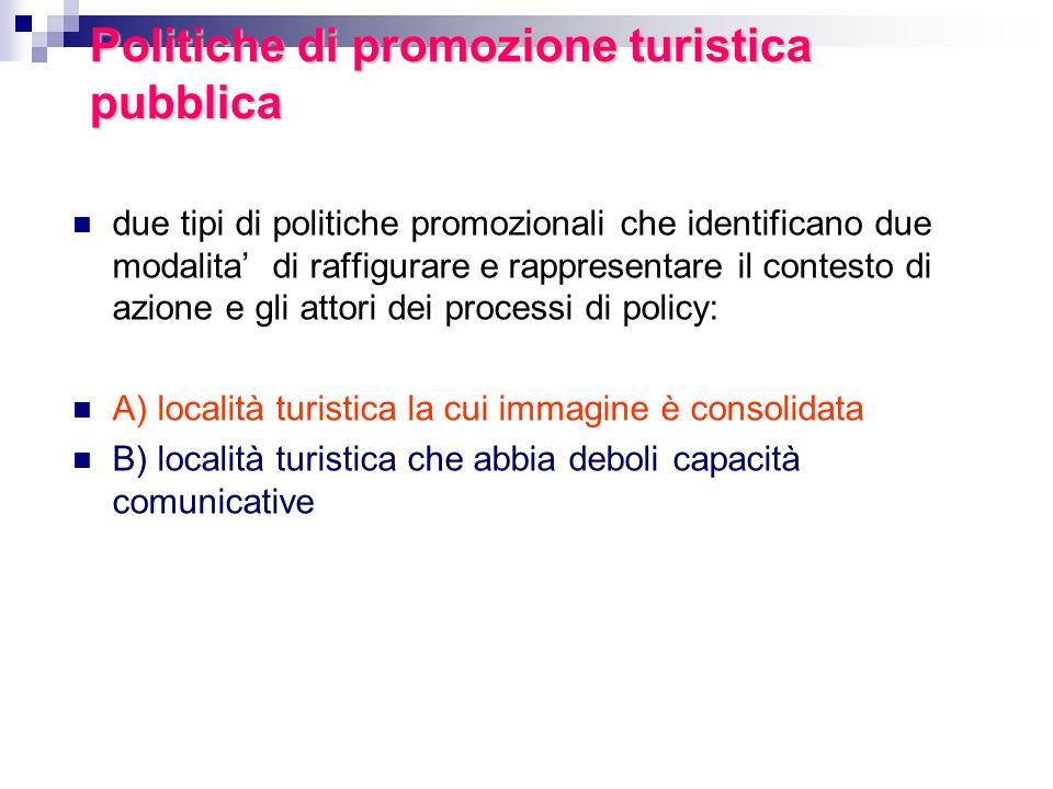 Politiche di promozione turistica pubblica due tipi di politiche promozionali che identificano due modalita di raffigurare e rappresentare il contesto