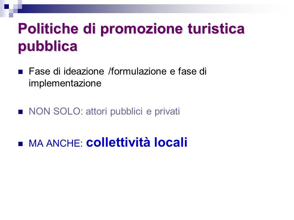 Politiche di promozione turistica pubblica Fase di ideazione /formulazione e fase di implementazione NON SOLO: attori pubblici e privati MA ANCHE: col