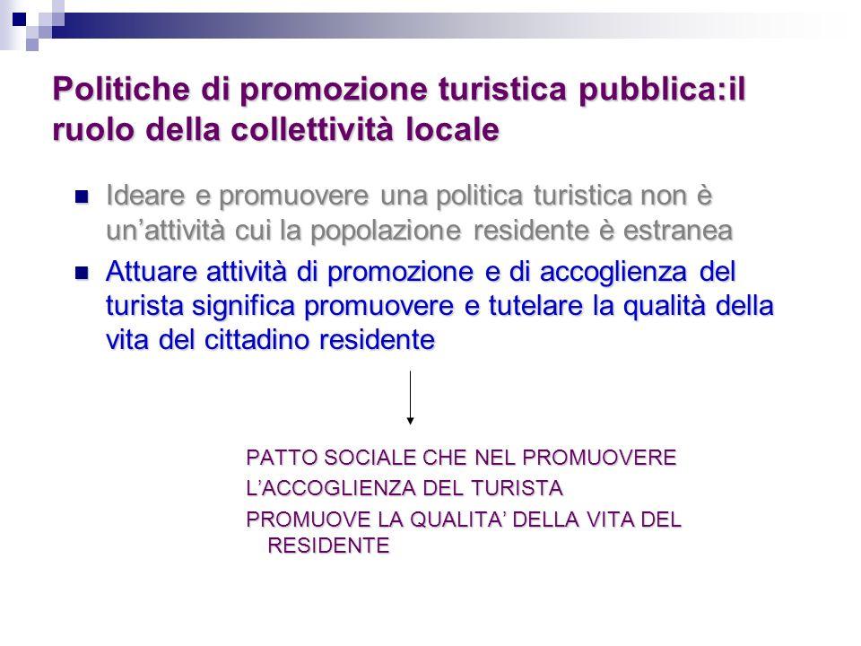 Politiche di promozione turistica pubblica:il ruolo della collettività locale Ideare e promuovere una politica turistica non è unattività cui la popol
