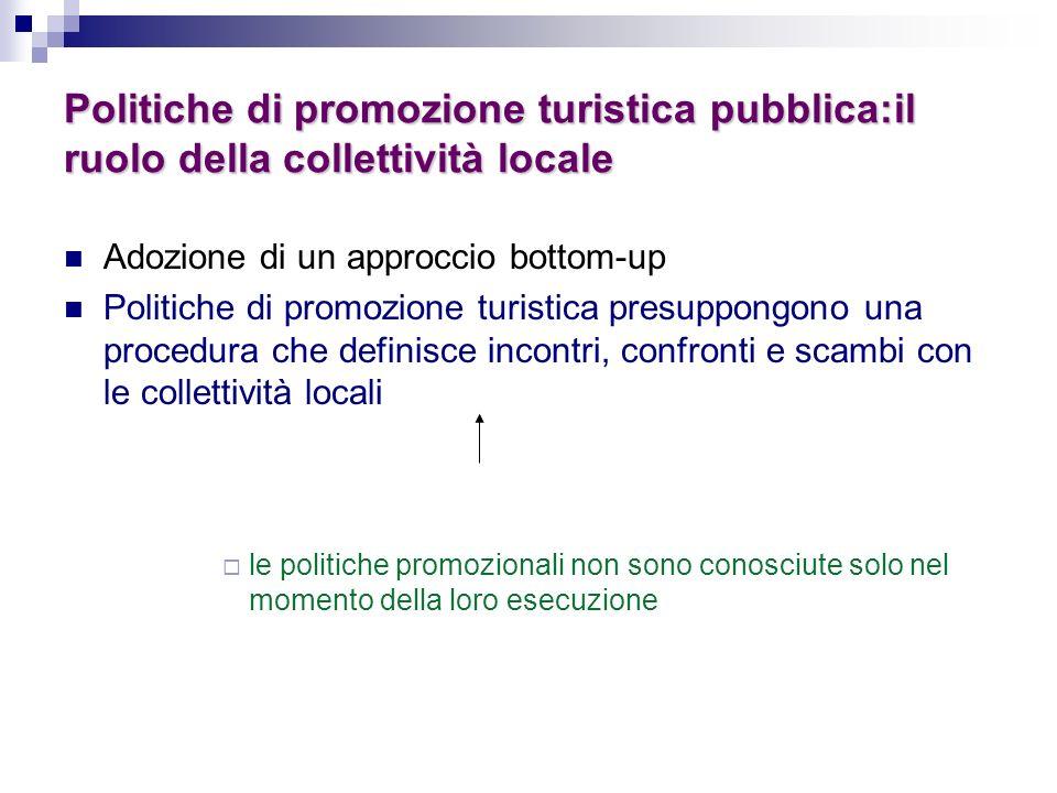 Politiche di promozione turistica pubblica:il ruolo della collettività locale Adozione di un approccio bottom-up Politiche di promozione turistica pre