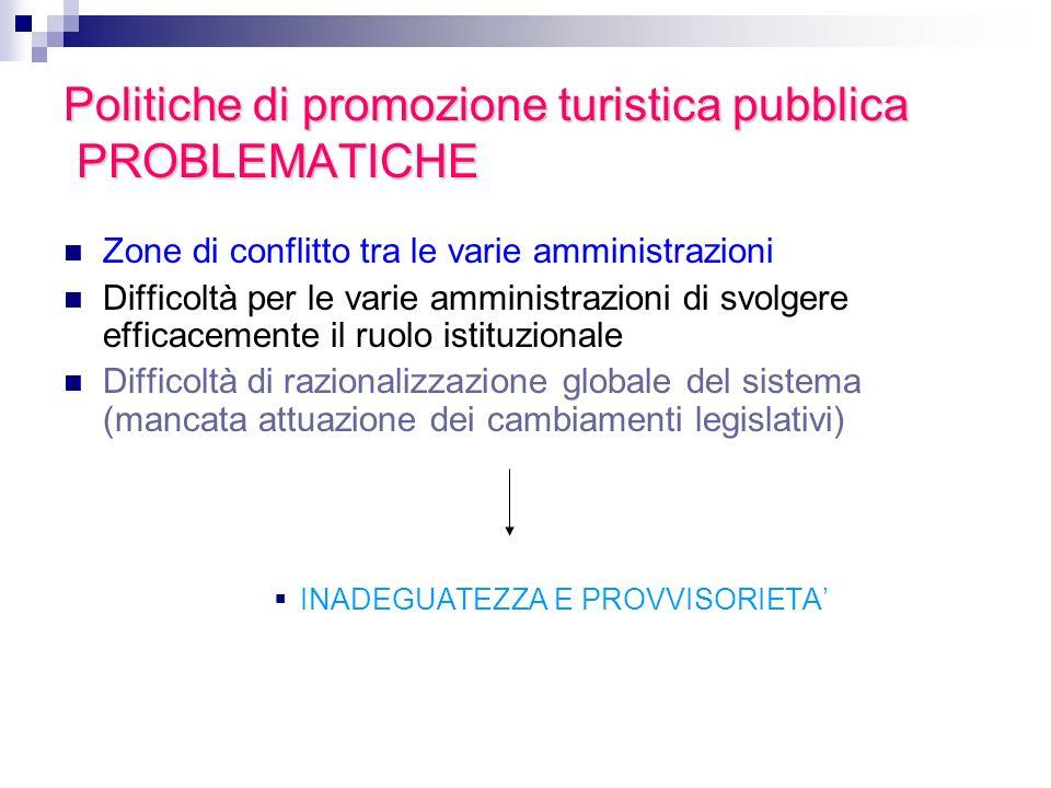 Politiche di promozione turistica pubblica PROBLEMATICHE Zone di conflitto tra le varie amministrazioni Difficoltà per le varie amministrazioni di svo