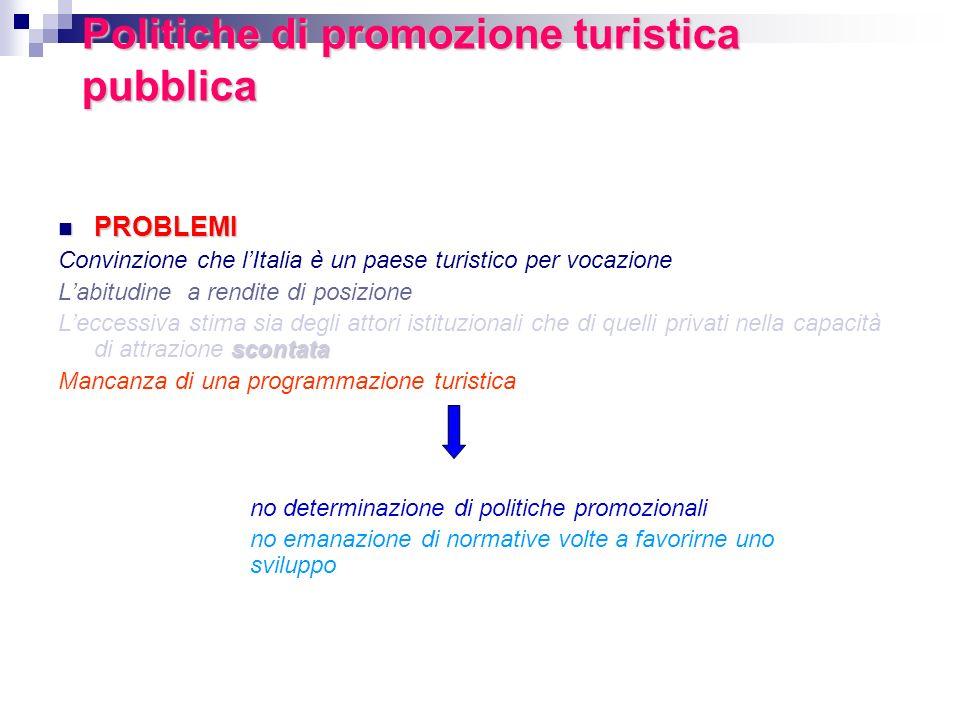 Politiche di promozione turistica pubblica PROBLEMI PROBLEMI Convinzione che lItalia è un paese turistico per vocazione Labitudine a rendite di posizi