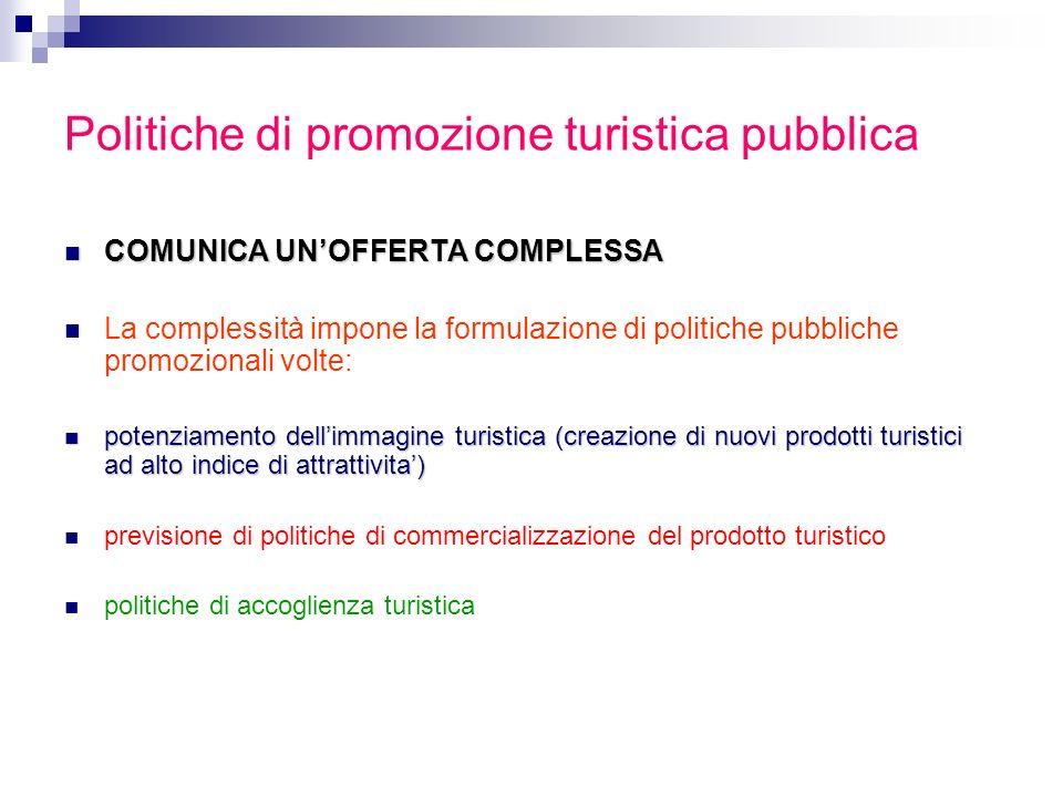 Politiche di promozione turistica pubblica COMUNICA UNOFFERTA COMPLESSA COMUNICA UNOFFERTA COMPLESSA La complessità impone la formulazione di politich