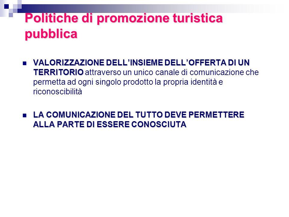 Politiche di promozione turistica pubblica due tipi di politiche promozionali che identificano due modalita di raffigurare e rappresentare il contesto di azione e gli attori dei processi di policy: A) località turistica la cui immagine è consolidata B) località turistica che abbia deboli capacità comunicative