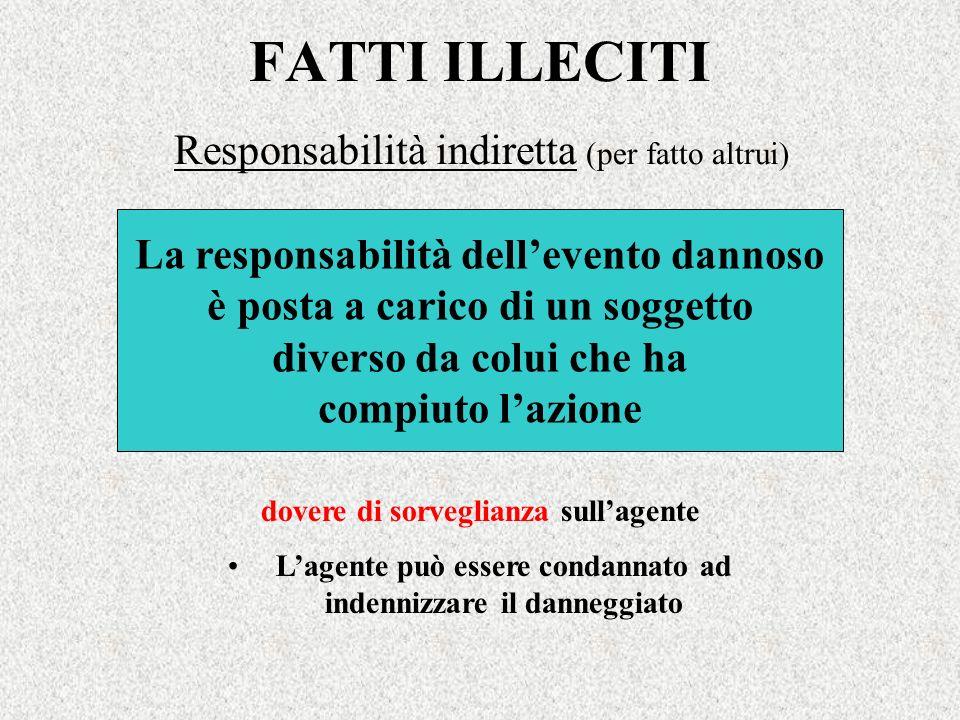FATTI ILLECITI Responsabilità indiretta (per fatto altrui) La responsabilità dellevento dannoso è posta a carico di un soggetto diverso da colui che h