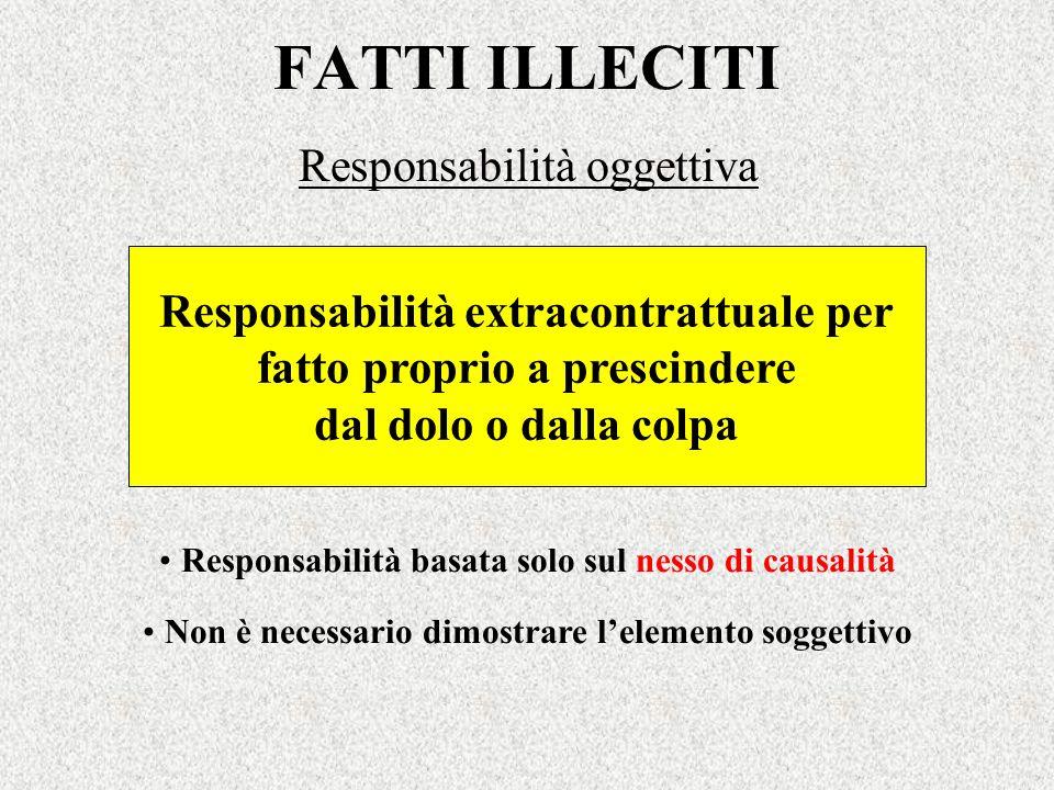 FATTI ILLECITI Responsabilità oggettiva Responsabilità extracontrattuale per fatto proprio a prescindere dal dolo o dalla colpa Responsabilità basata