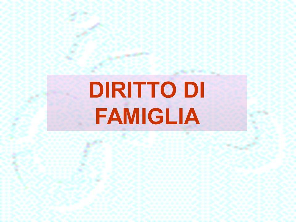Scomparsa della madre (moglie) e del padre (marito) i GENITORI: Concordano leducazione, listruzione dei figli Collaborano al mantenimento dei figli (Artt.