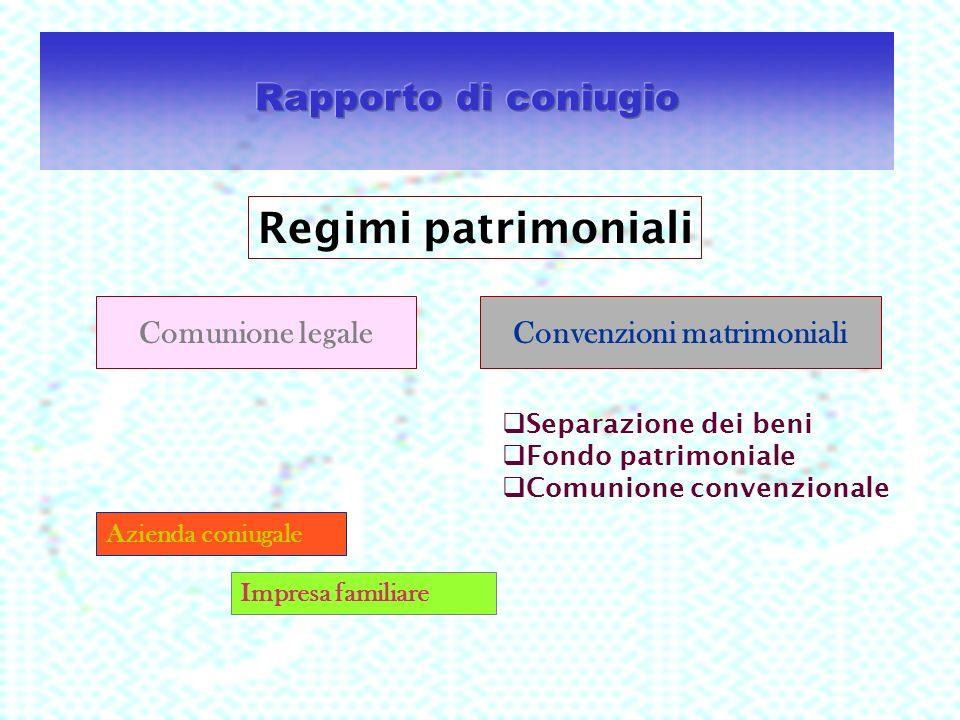 Regimi patrimoniali Comunione legaleConvenzioni matrimoniali Separazione dei beni Fondo patrimoniale Comunione convenzionale Azienda coniugale Impresa familiare