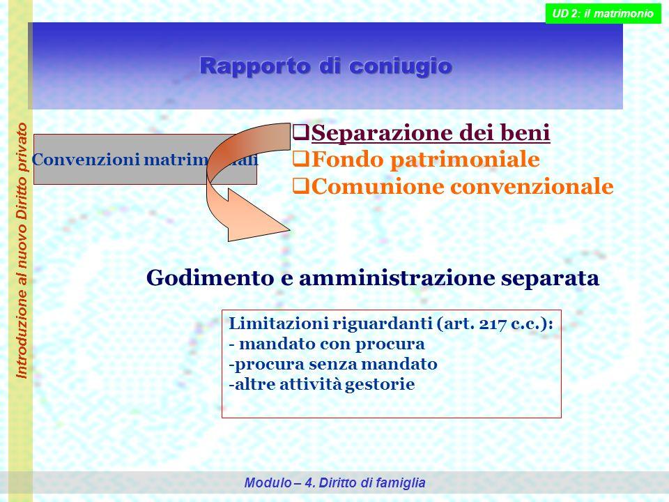Convenzioni matrimoniali Separazione dei beni Fondo patrimoniale Comunione convenzionale Godimento e amministrazione separata Limitazioni riguardanti (art.