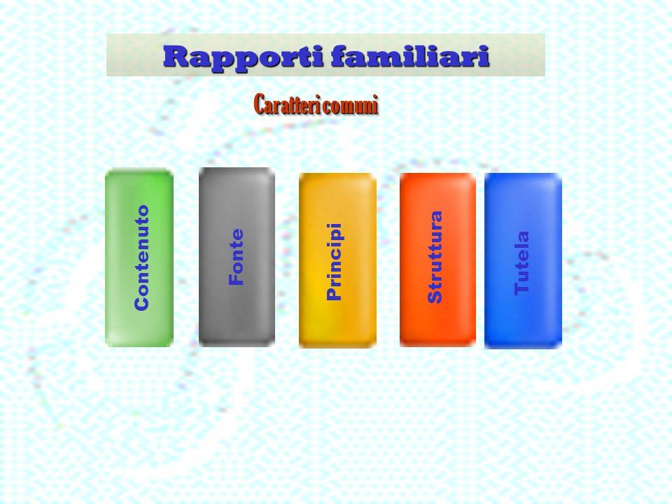 Rapporti familiari Caratteri comuni Contenuto Fonte Principi Struttura Tutela