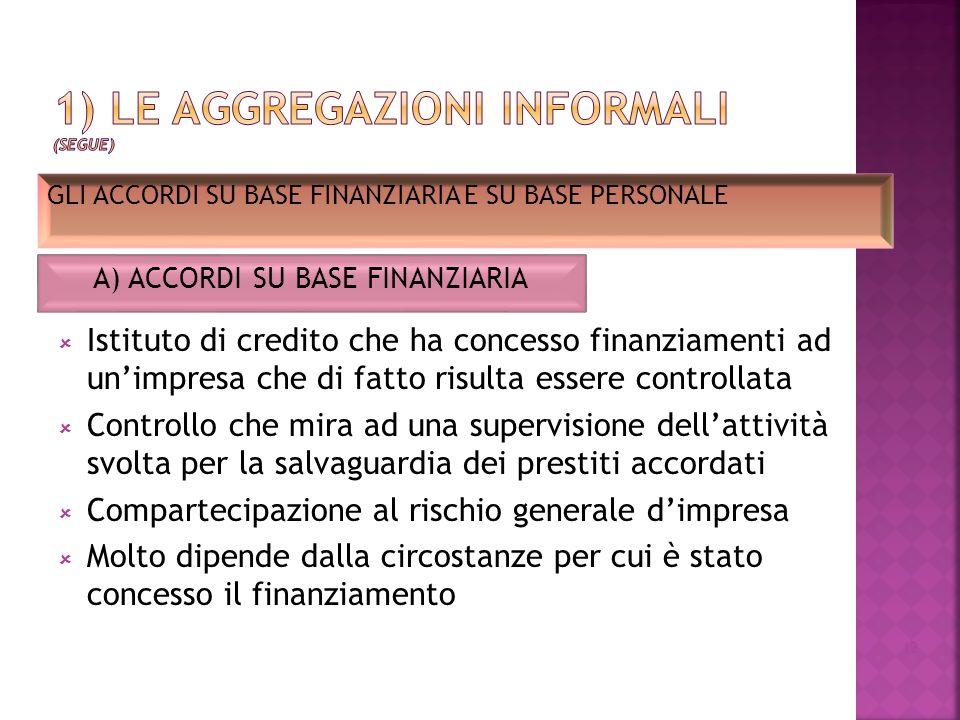 Istituto di credito che ha concesso finanziamenti ad unimpresa che di fatto risulta essere controllata Controllo che mira ad una supervisione dellatti