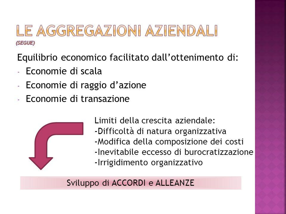 Equilibrio economico facilitato dallottenimento di: - Economie di scala - Economie di raggio dazione - Economie di transazione 4 Limiti della crescita