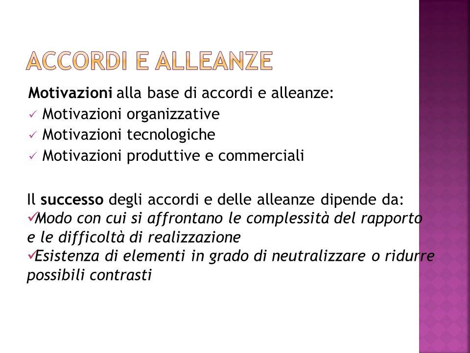Motivazioni alla base di accordi e alleanze: Motivazioni organizzative Motivazioni tecnologiche Motivazioni produttive e commerciali 6 Il successo deg