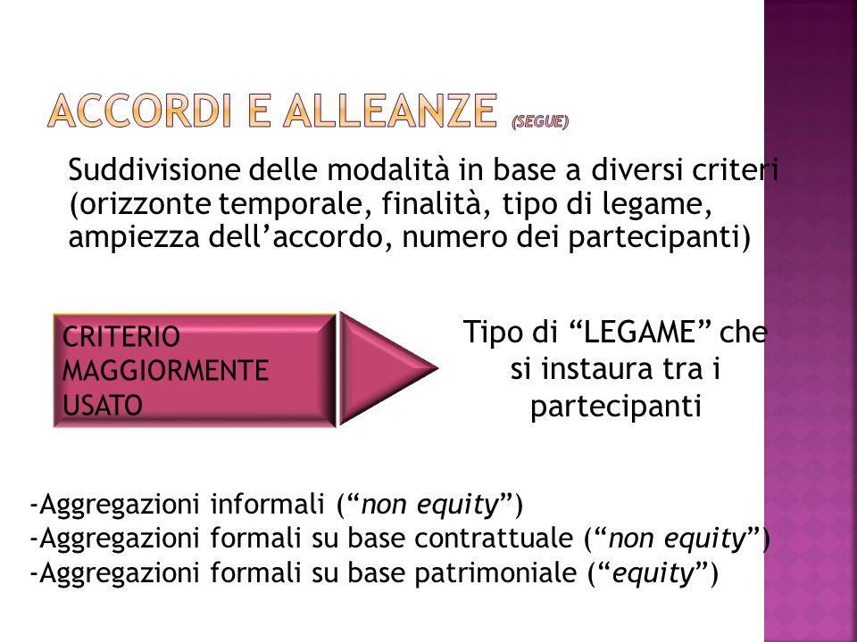 Suddivisione delle modalità in base a diversi criteri (orizzonte temporale, finalità, tipo di legame, ampiezza dellaccordo, numero dei partecipanti) 7
