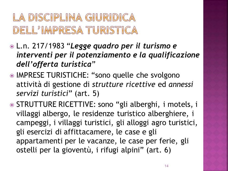 L.n. 217/1983 Legge quadro per il turismo e interventi per il potenziamento e la qualificazione dellofferta turistica IMPRESE TURISTICHE: sono quelle