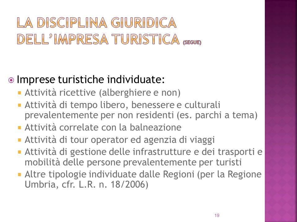 Imprese turistiche individuate: Attività ricettive (alberghiere e non) Attività di tempo libero, benessere e culturali prevalentemente per non residen