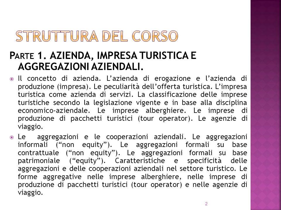P ARTE 2.I GRUPPI DI IMPRESE E LINFORMATIVA AZIENDALE: IL BILANCIO CONSOLIDATO.