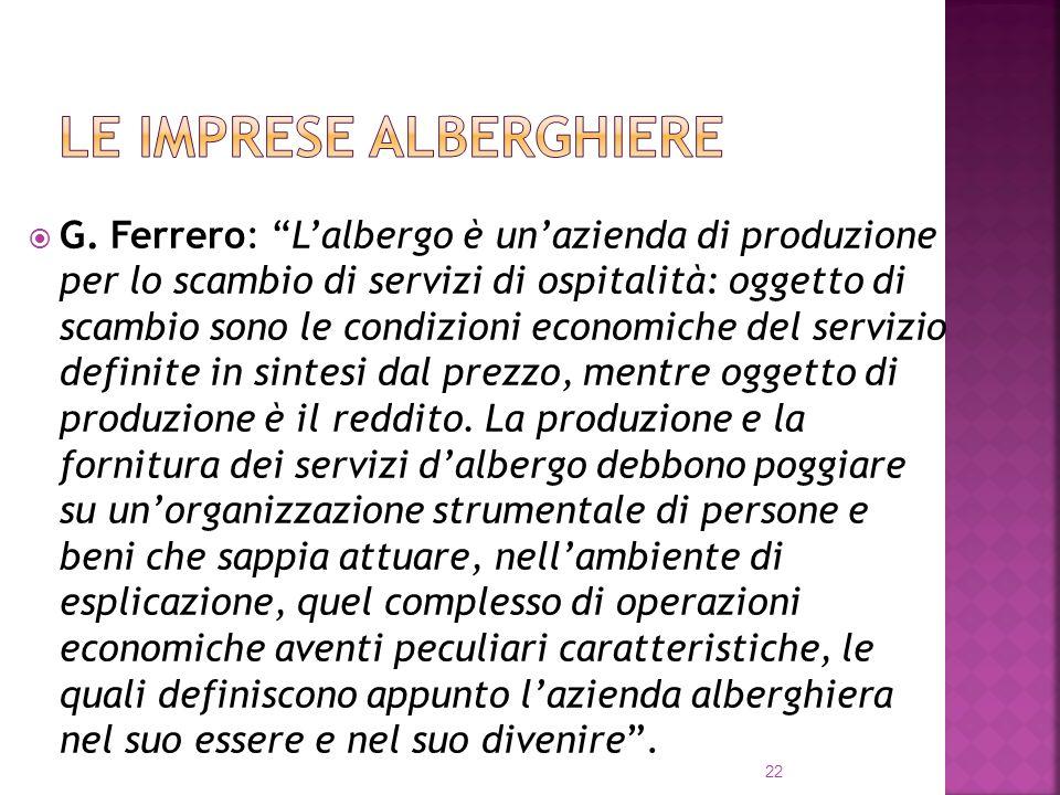 G. Ferrero: Lalbergo è unazienda di produzione per lo scambio di servizi di ospitalità: oggetto di scambio sono le condizioni economiche del servizio