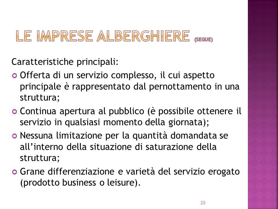 Caratteristiche principali: Offerta di un servizio complesso, il cui aspetto principale è rappresentato dal pernottamento in una struttura; Continua a