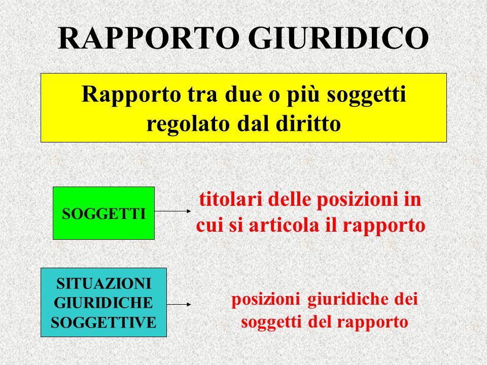 ISTITUTI A PROTEZIONE DEGLI INCAPACI Amministrazione di sostegno (art.
