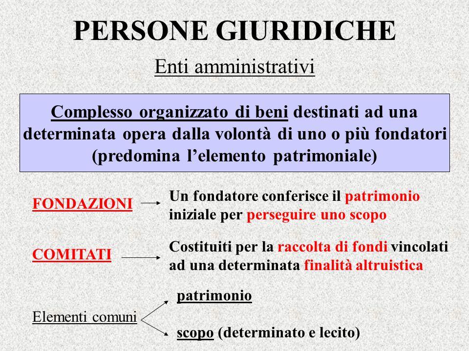 PERSONE GIURIDICHE Enti amministrativi Complesso organizzato di beni destinati ad una determinata opera dalla volontà di uno o più fondatori (predomin